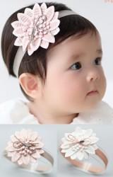 สายคาดผมดอกไม้ปักแต่งโบว์เล็กน่ารักจาก Angel Neitiri